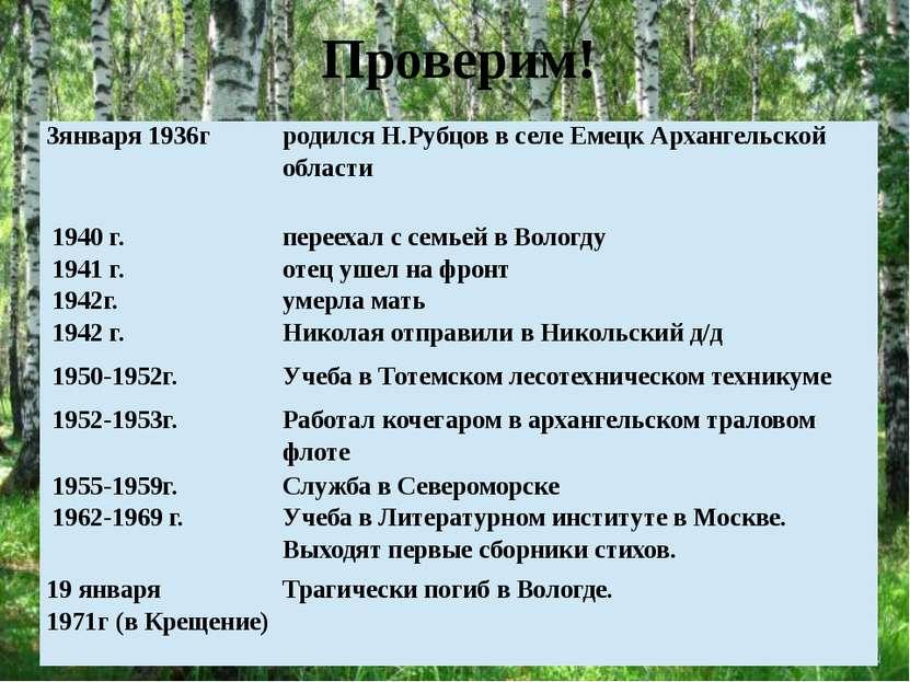 Проверим! 3января1936г родился Н.Рубцов в селе Емецк Архангельской области  ...