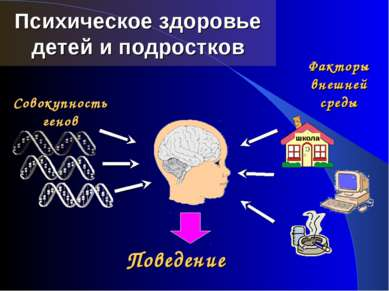 Психическое здоровье детей и подростков Факторы внешней среды Совокупность ге...