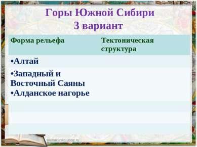 Горы Южной Сибири 3 вариант Форма рельефа Тектоническая структура Алтай Запад...