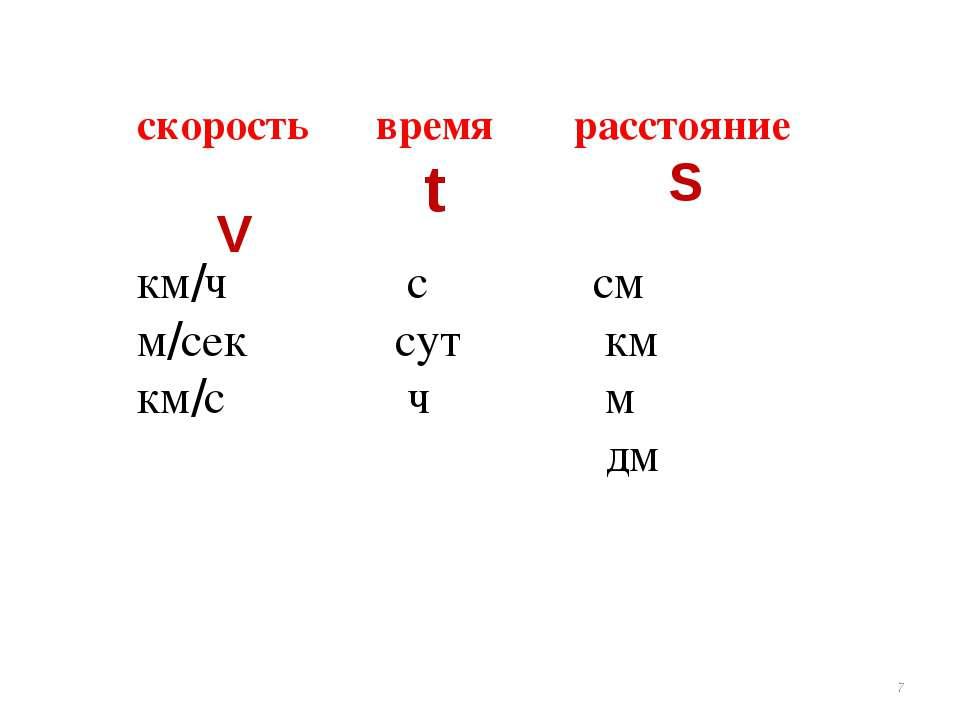 скорость V время t расстояние S км/ч м/сек км/с с сут ч см км м дм *