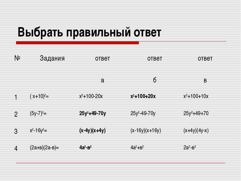 Выбрать правильный ответ № Задания ответ ответ ответ а б в 1 ( х+10)2= х2+100...