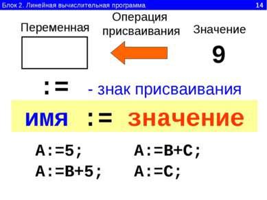 Блок 2. Линейная вычислительная программа 14 Переменная Операция присваивания...