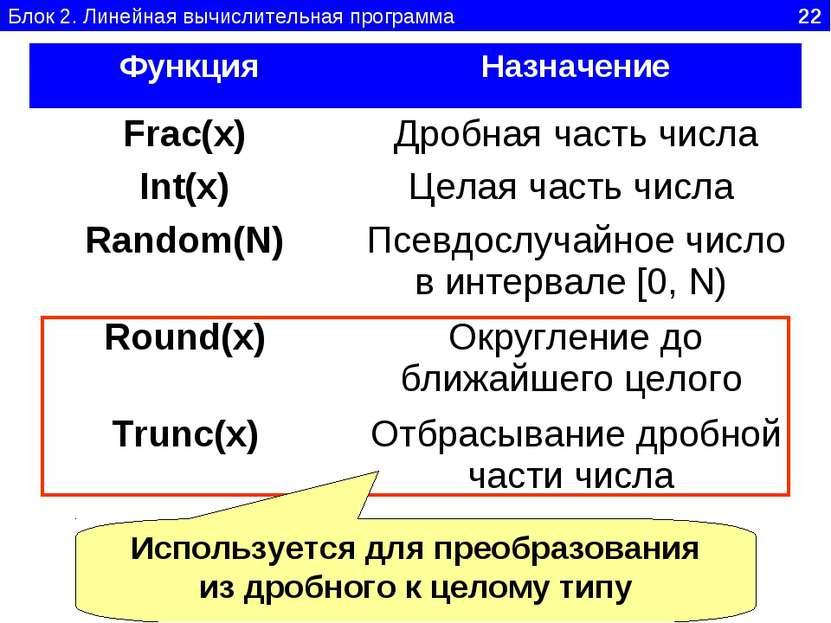 Блок 2. Линейная вычислительная программа 22 Используется для преобразования ...