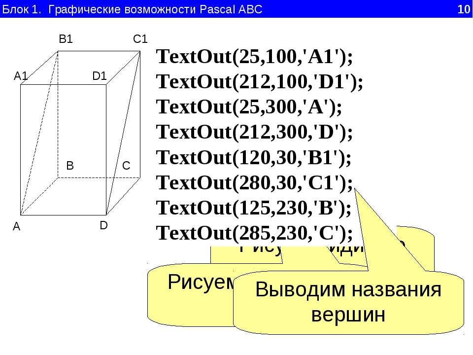 Блок 1. Графические возможности Pascal ABC 10 Rectangle(50,100,210,300); Line...