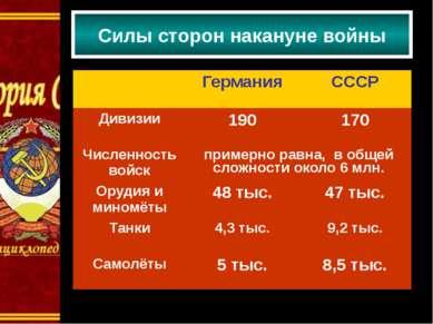 Силы сторон накануне войны Германия СССР Дивизии 190 170 Численность войск пр...