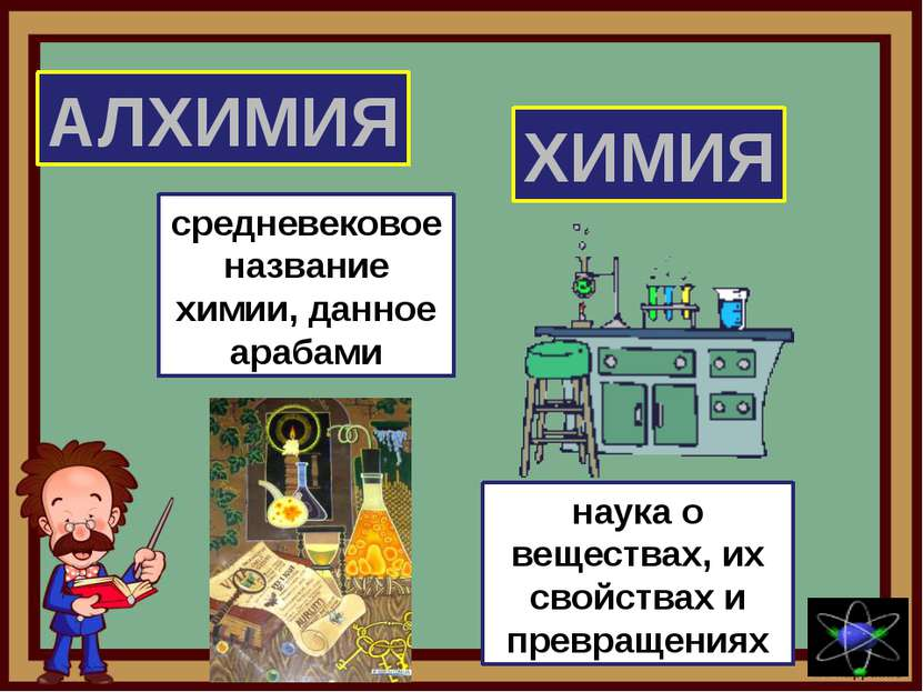 АЛХИМИЯ ХИМИЯ средневековое название химии, данное арабами наука о веществах,...