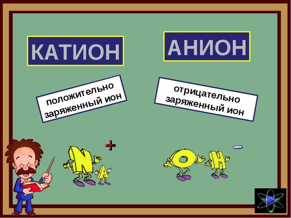 КАТИОН АНИОН положительно заряженный ион отрицательно заряженный ион