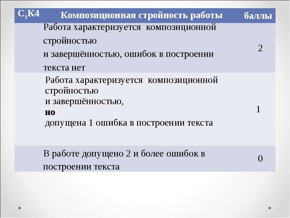 С1К4 Композиционная стройность работы баллы Работа характеризуется композицио...