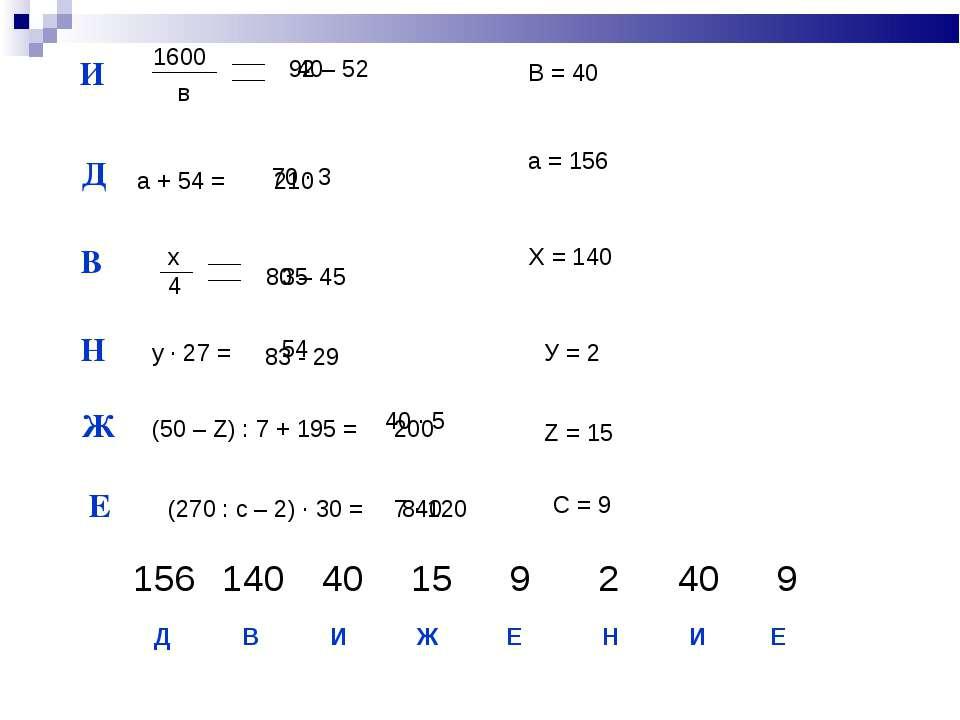 И 1600 Д В х 4 92 – 52 в а + 54 = 80 – 45 Н у ∙ 27 = Ж (50 – Z) : 7 + 195 = Е...