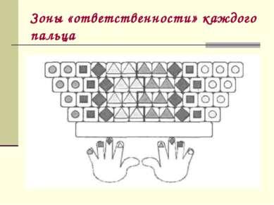 Зоны «ответственности» каждого пальца
