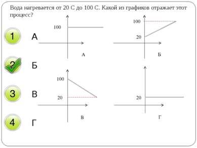 Вода нагревается от 20 С до 100 С. Какой из графиков отражает этот процесс? А...