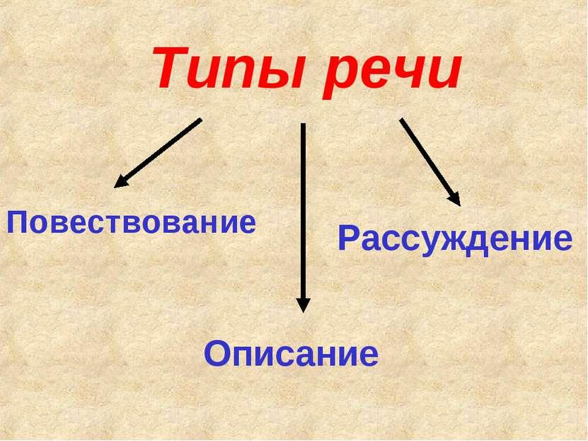 Типы речи Повествование Описание Рассуждение