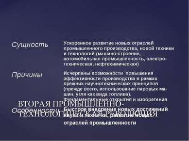 ВТОРАЯ ПРОМЫШЛЕННО-ТЕХНОЛОГИЧЕСКАЯ РЕВОЛЮЦИЯ Сущность Ускоренное развитие нов...