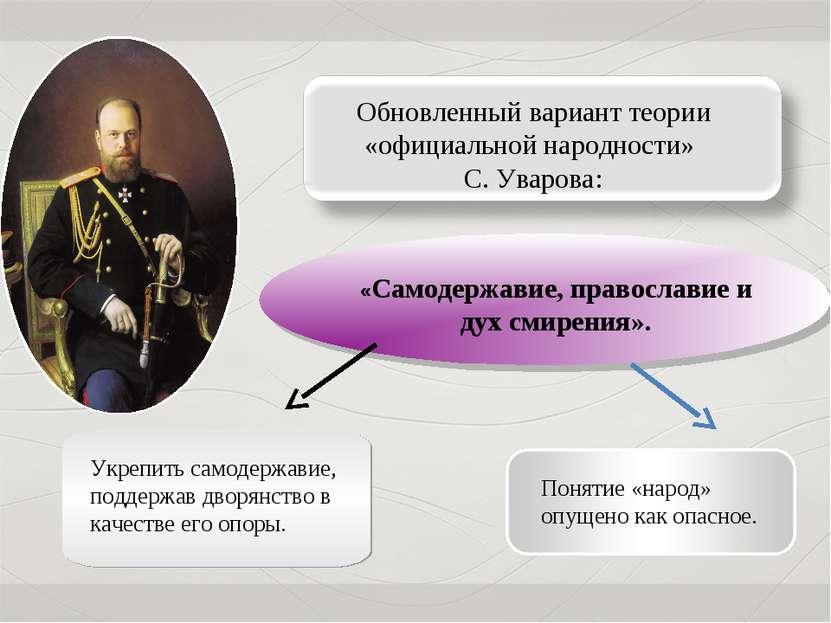 Обновленный вариант теории «официальной народности» С. Уварова: «Самодержавие...