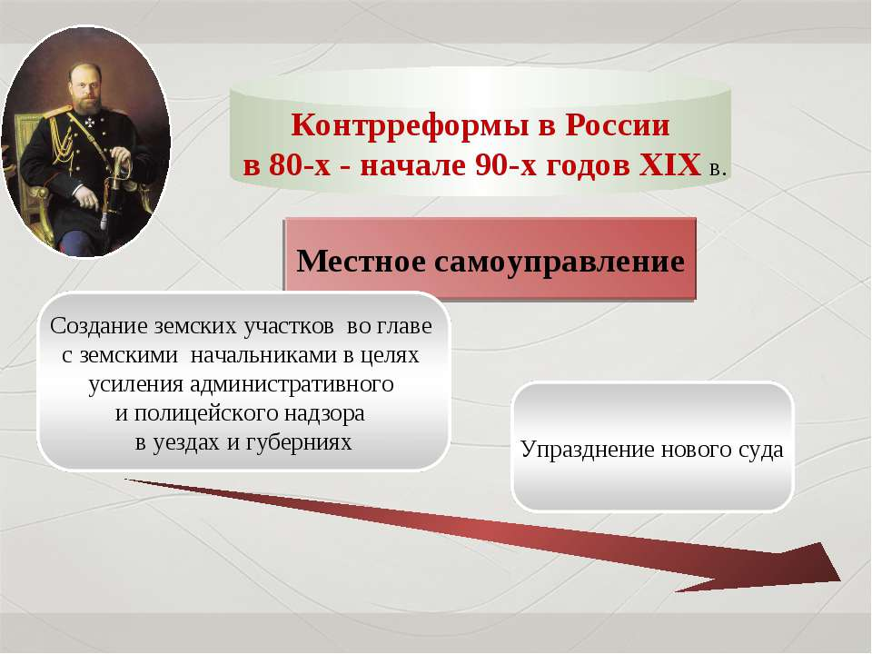 Контрреформы в России в 80-х - начале 90-х годов XIX в. Местное самоуправление