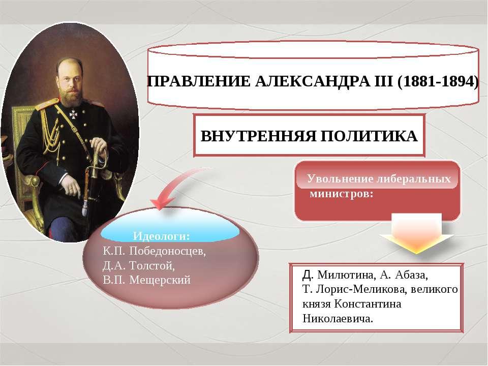 ПРАВЛЕНИЕ АЛЕКСАНДРА III (1881-1894) ВНУТРЕННЯЯ ПОЛИТИКА Идеологи: К.П. Побед...