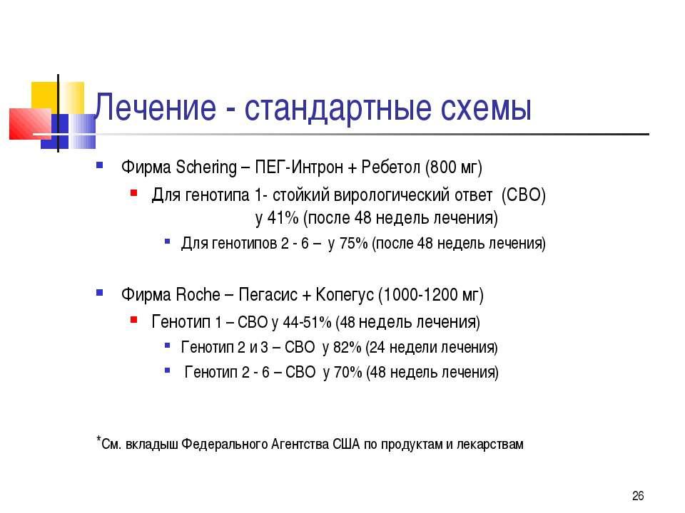* Лечение - стандартные схемы Фирма Schering – ПЕГ-Интрон + Ребетол (800 мг) ...