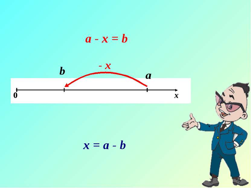 b a - x а - x = b х = a - b 0 х