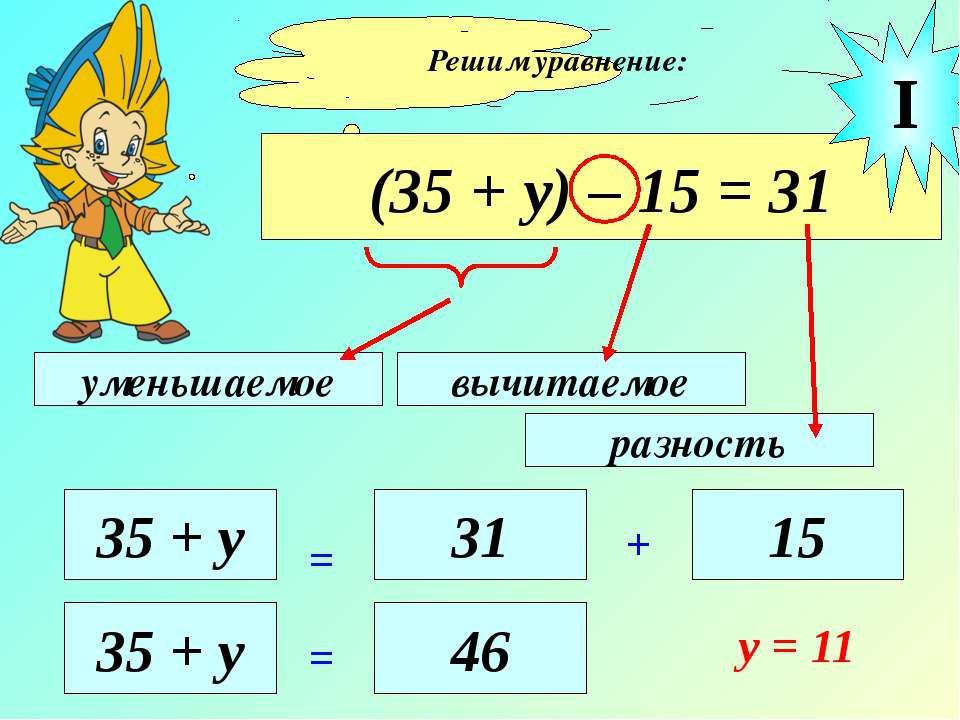 Решим уравнение: (35 + у) – 15 = 31 уменьшаемое вычитаемое разность 35 + у = ...