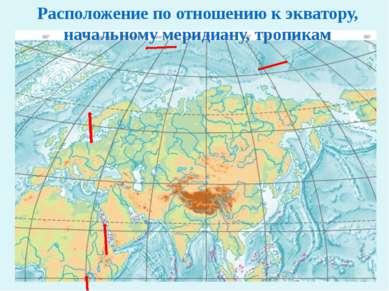 Расположение по отношению к экватору, начальному меридиану, тропикам