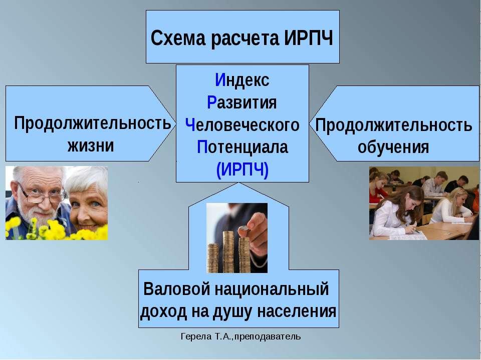 Герела Т.А.,преподаватель Индекс Развития Человеческого Потенциала (ИРПЧ) Про...