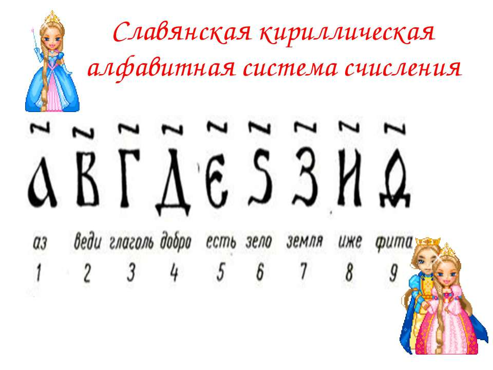 Славянская кириллическая алфавитная система счисления