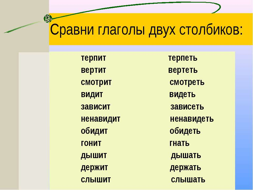 Сравни глаголы двух столбиков: терпит терпеть вертит вертеть смотрит смотреть...