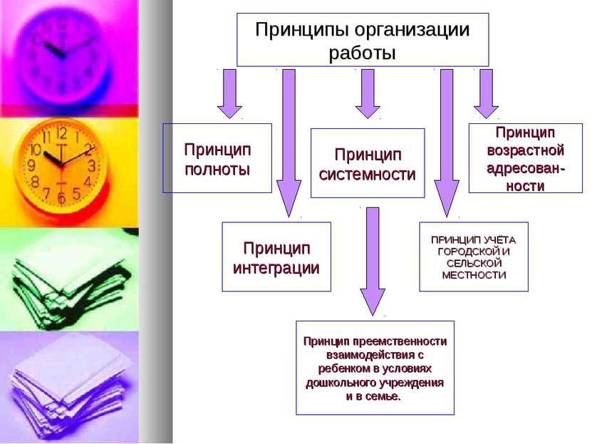 Принципы организации работы Принцип интеграции Принцип системности Принцип пр...