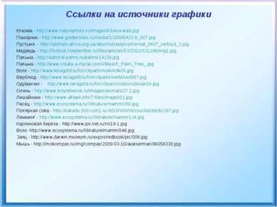 Ссылки на источники графики Клюква - http://www.naturephoto.ru/Images/Klukva-...