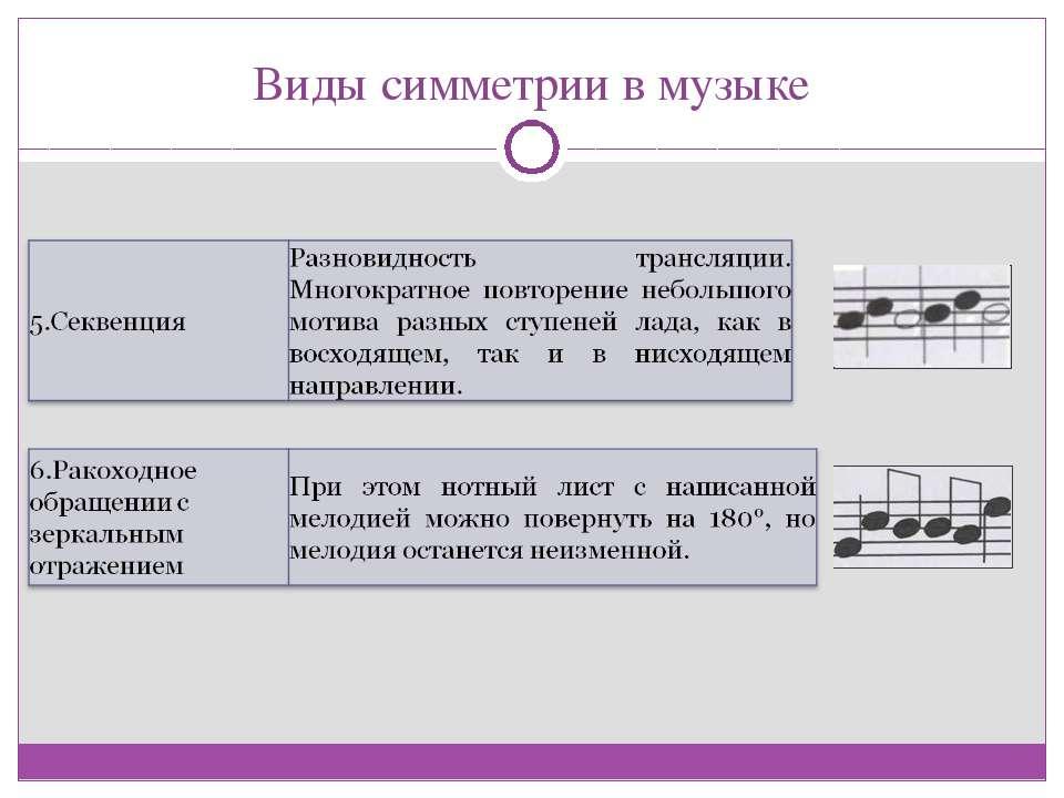 Виды симметрии в музыке