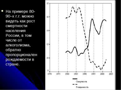 На примере 80-90–х г.г. можно видеть как рост смертности населения России, в ...