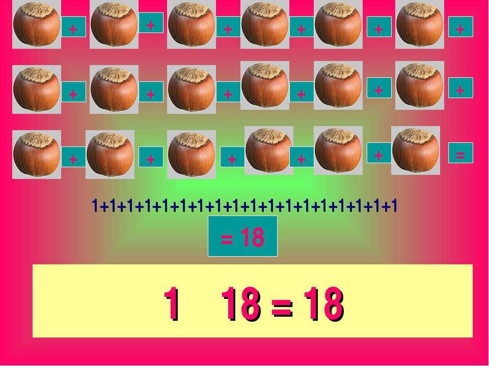1 · 18 = 18 1+1+1+1+1+1+1+1+1+1+1+1+1+1+1+1+1+1 + + + + + + + + + + + + + + +...