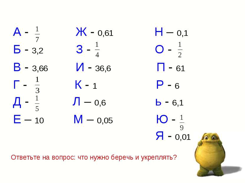 А - Ж - 0,61 Н – 0,1 Б - 3,2 З - О - В - 3,66 И - 36,6 П - 61 Г - К - 1 Р - 6...