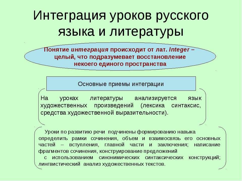 Интеграция уроков русского языка и литературы Понятие интеграция происходит о...