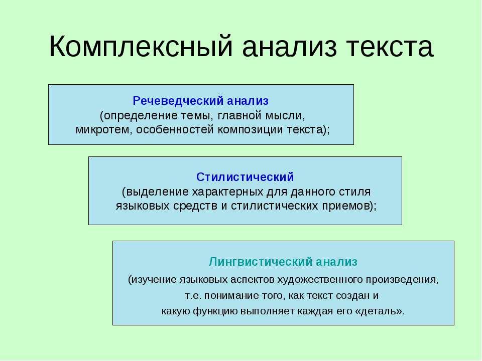 Комплексный анализ текста Речеведческий анализ (определение темы, главной мыс...