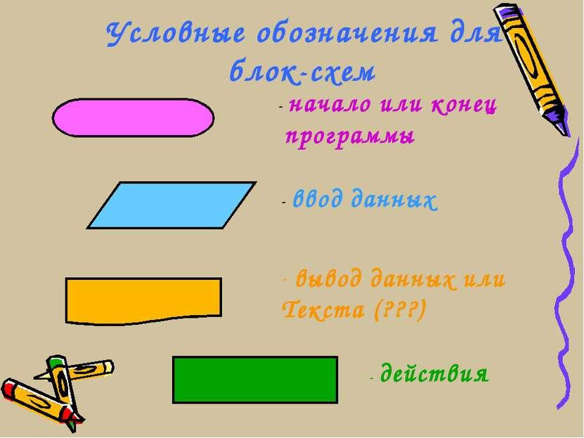 Условные обозначения для блок-схем - начало или конец программы - ввод данных...