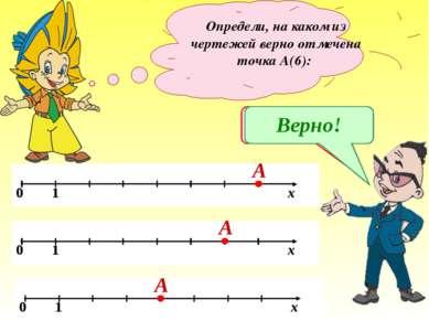 Определи, на каком из чертежей верно отмечена точка А(6): А А А Подумай! Верн...