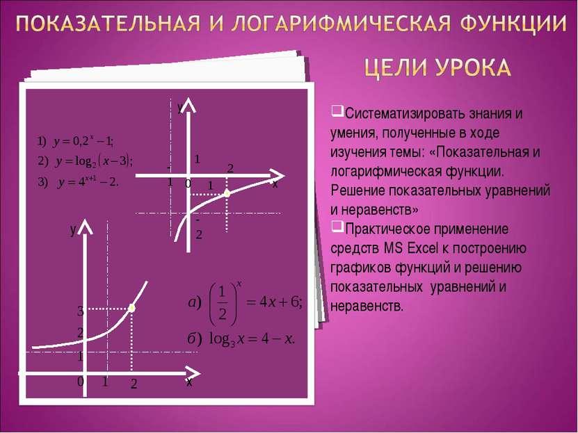 Систематизировать знания и умения, полученные в ходе изучения темы: «Показате...