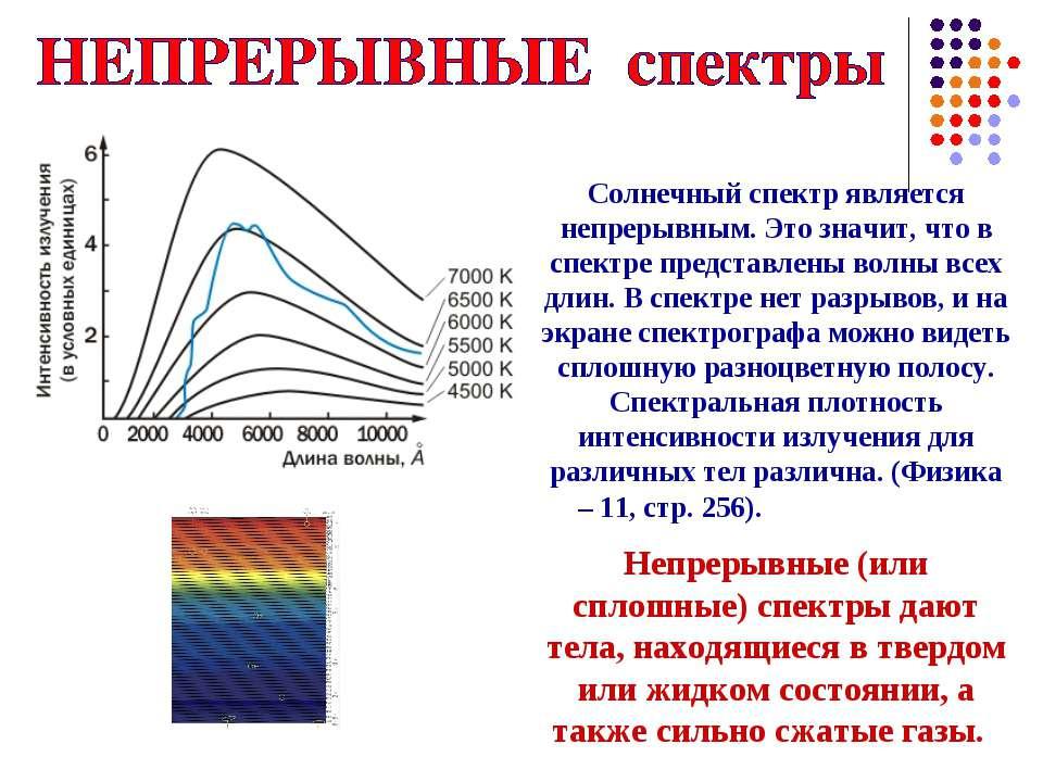 Солнечный спектр является непрерывным. Это значит, что в спектре представлены...