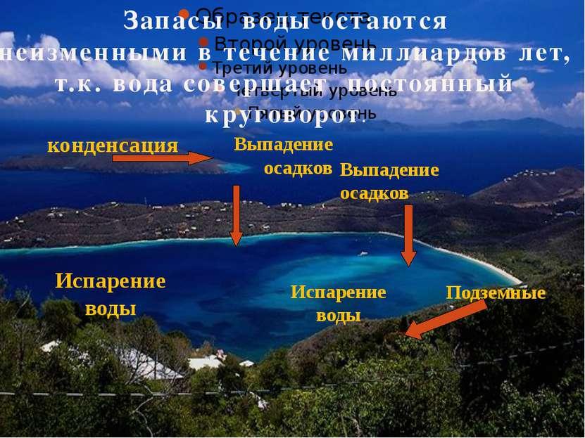 Подземные воды Испарение воды Испарение воды конденсация Запасы воды остаются...