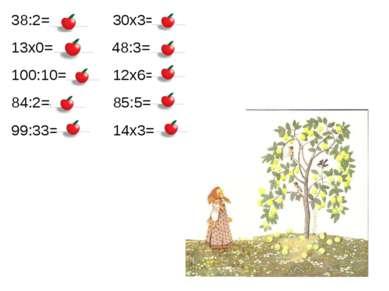38:2=19 30х3=90 13х0=0 48:3=16 100:10=10 12х6=72 84:2=42 85:5=17 99:33=3 14х3=42
