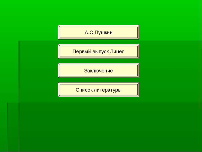 А.С.Пушкин Первый выпуск Лицея Заключение Список литературы