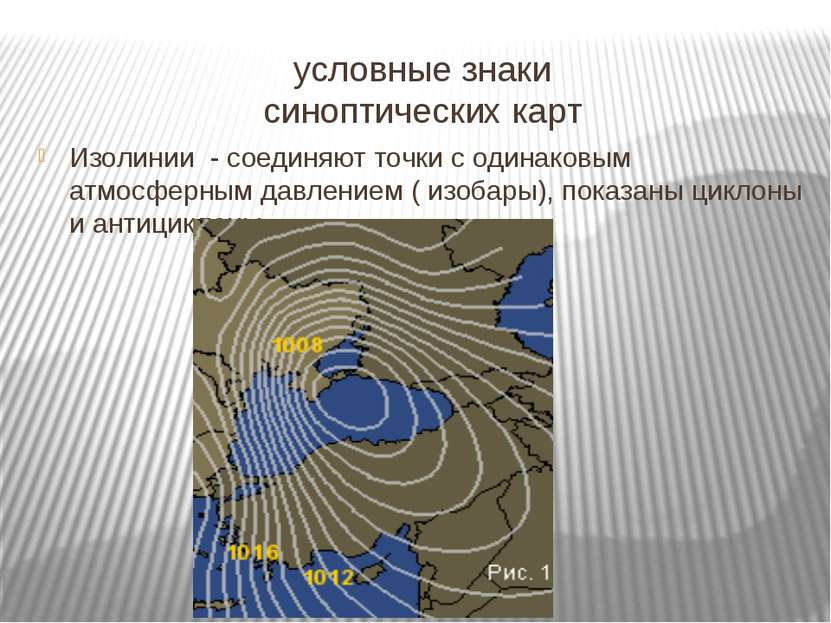 условные знаки синоптических карт Изолинии - соединяют точки с одинаковым атм...