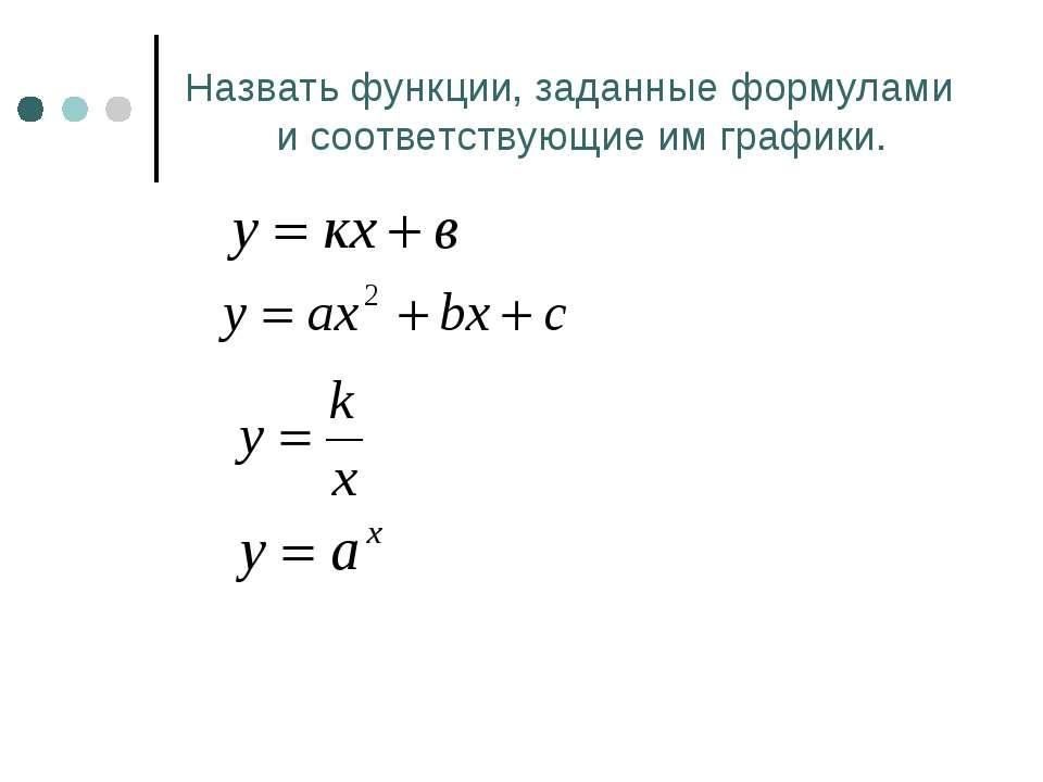 Назвать функции, заданные формулами и соответствующие им графики.