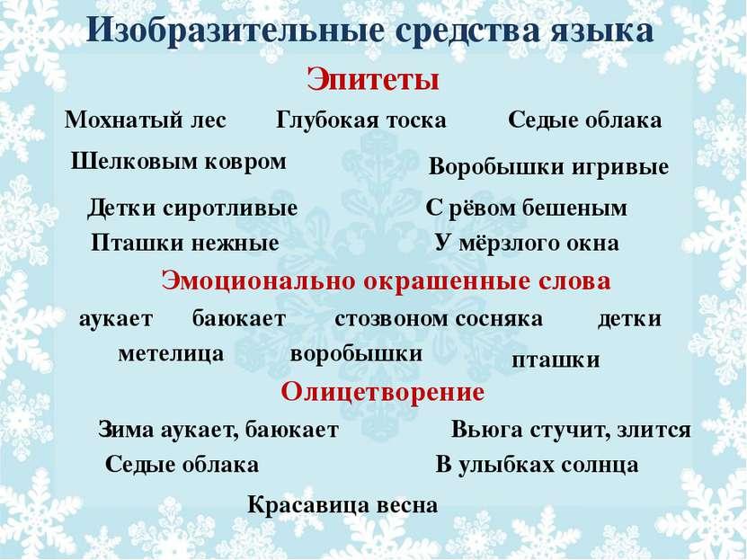 Изобразительные средства языка Эпитеты Мохнатый лес Глубокая тоска Воробышки ...