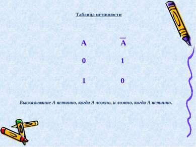 Высказывание А истинно, когда A ложно, и ложно, когда A истинно. Таблица исти...