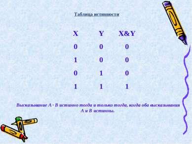 Высказывание А · В истинно тогда и только тогда, когда оба высказывания А и В...