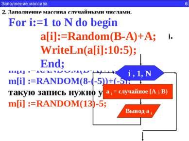 2. Заполнение массива случайными числами. m[i]:=RANDOM (А) случайное число из...