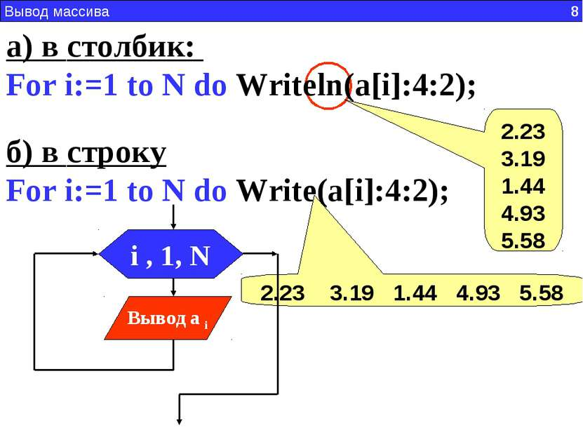 а) в столбик: For i:=1 to N do Writeln(a[i]:4:2); б) в строку For i:=1 to N d...