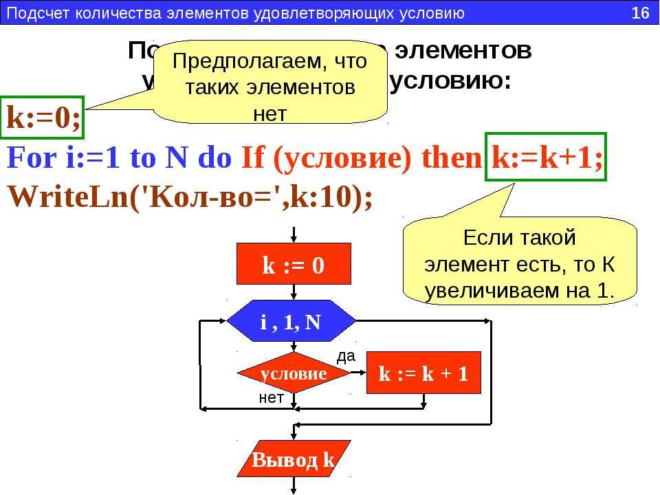 Подсчет количества элементов удовлетворяющих условию: k:=0; For i:=1 to N do ...